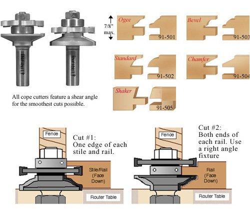 Infinity Tools 91-503 12 Shank Matched Rail Stile Router Bit Set Bevel Radius Profile With FREE Set-up Block